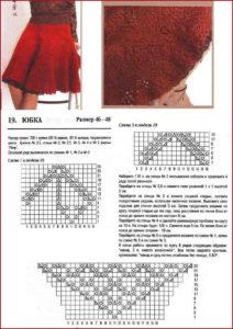 Красная юбка клёш