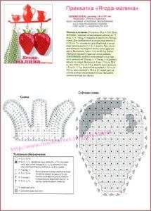 Прихватка ягодка