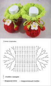 Пинетки ягодки