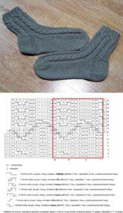 Схема вязания носков6